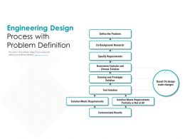 Engineering Design Process With Problem Definition