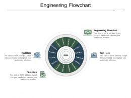 Engineering Flowchart Ppt Powerpoint Presentation Ideas Show Cpb