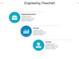 Engineering Flowchart Ppt Powerpoint Presentation Pictures Background Designs Cpb