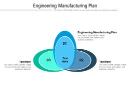 Engineering Manufacturing Plan Ppt Powerpoint Presentation Icon Slide Portrait Cpb