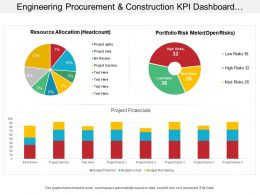 Engineering Procurement And Construction Kpi Dashboard Having Project Financials And Resource Allocation