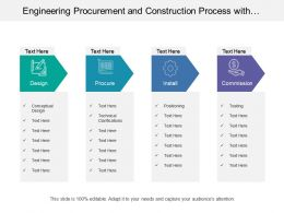Engineering Procurement And Construction Process With Design And Procurement