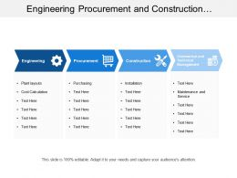 Engineering Procurement And Construction Showing Basic Layout