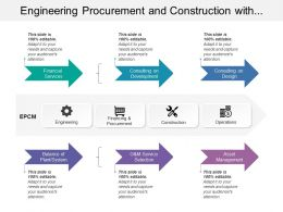 Engineering Procurement And Construction With Financial Services
