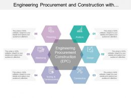 Engineering Procurement And Construction With Financing And Analysis