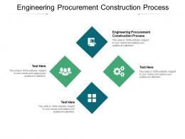Engineering Procurement Construction Process Ppt Powerpoint Presentation Model Demonstration Cpb