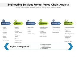 Engineering Services Project Value Chain Analysis
