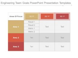 Engineering Team Goals Powerpoint Presentation Templates