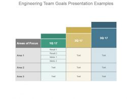 Engineering Team Goals Presentation Examples