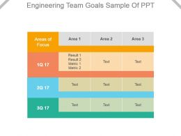 Engineering Team Goals Sample Of Ppt