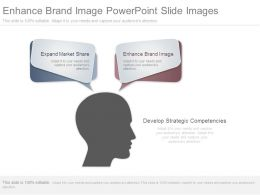 Enhance Brand Image Powerpoint Slide Images