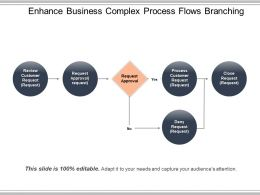 Enhance Business Complex Process Flows Branching Presentation Images