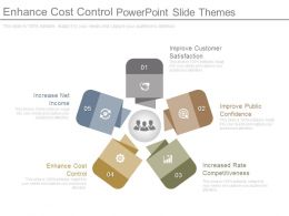 Enhance Cost Control Powerpoint Slide Themes