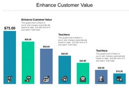 Enhance Customer Value Ppt Powerpoint Presentation Ideas Show Cpb
