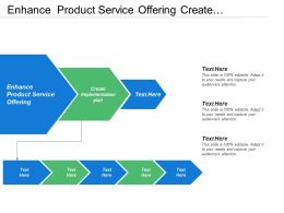 Enhance Product Service Offering Create Implementation Plan Measures Success