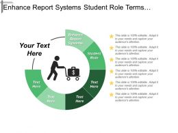 Enhance Report Systems Student Role Terms Working Units Cpb