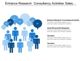 Enhance Research Consultancy Activities Sales Revenue Per Employee
