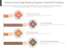 Enhance Web Page Ranking Diagram Powerpoint Graphics