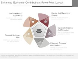 Enhanced Economic Contributions Powerpoint Layout