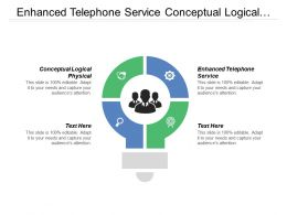 Enhanced Telephone Service Conceptual Logical Physical Project Budget