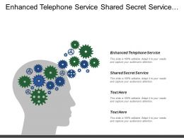Enhanced Telephone Service Shared Secret Service Baseline Architecture