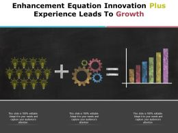 Enhancement Equation Innovation Plus Experience Leads To Growth