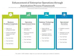 Enhancement Of Enterprise Operations Through Automation Process Framework