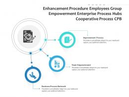 Enhancement Procedure Empowerment Enterprise Process Hubs Infographic Template