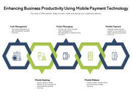 Enhancing Business Productivity Using Mobile Payment Technology