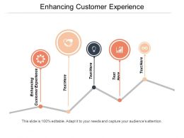 Enhancing Customer Experience Ppt Powerpoint Presentation Gallery Infographics Cpb