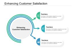 Enhancing Customer Satisfaction Ppt Powerpoint Presentation Gallery Inspiration Cpb