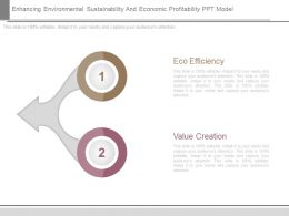 Enhancing Environmental Sustainability And Economic Profitability Ppt Model