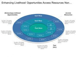 Enhancing Livelihood Opportunities Access Resources Non Market Based