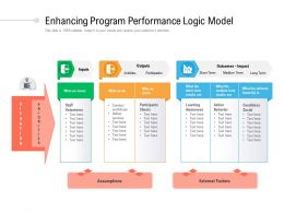 Enhancing Program Performance Logic Model