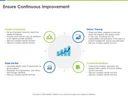 Ensure Continuous Improvement Conduct Evaluations Ppt Powerpoint Presentation Portfolio Graphics