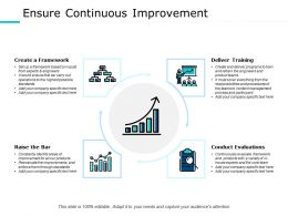 Ensure Continuous Improvement Ppt Powerpoint Presentation File Ideas