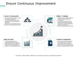 Ensure Continuous Improvement Ppt Powerpoint Presentation File Ideas