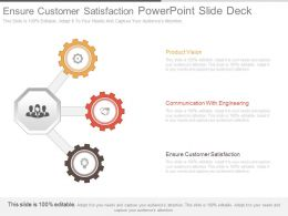 Ensure Customer Satisfaction Powerpoint Slide Deck