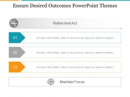 Ensure Desired Outcomes Powerpoint Themes