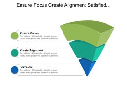 Ensure Focus Create Alignment Satisfied Shareholder Customer Perspective Cpb