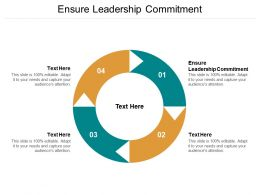 Ensure Leadership Commitment Ppt Powerpoint Presentation File Outline Cpb