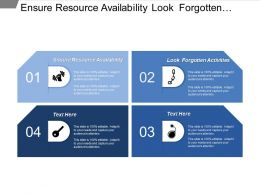Ensure Resource Availability Look Forgotten Activities Project Overview