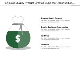 Ensures Quality Product Creates Business Opportunities Customer Orientation