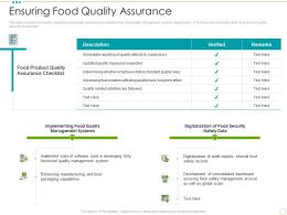Ensuring Food Quality Assurance Food Safety Excellence  Ppt Introduction