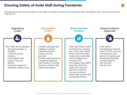 Ensuring Safety Of Hotel Staff During Pandemic Ppt Powerpoint Presentation Infographics