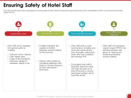 Ensuring Safety Of Hotel Staff Public Powerpoint Presentation Graphics Design