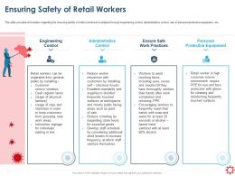 Ensuring Safety Of Retail Workers Equipment Ppt Presentation Styles Layout Ideas