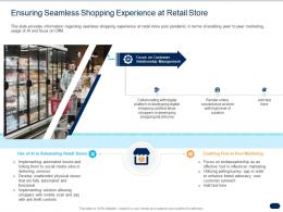 Ensuring Seamless Shopping Experience At Retail Store Ppt Powerpoint Presentation Layouts Good
