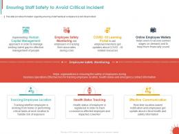 Ensuring Staff Safety To Avoid Critical Incident Ppt Powerpoint Presentation Ideas Styles
