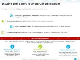 Ensuring Staff Safety To Avoid Critical Incident Wages Ppt Powerpoint Presentation Examples